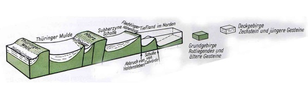 FlechtingerHoehenzug