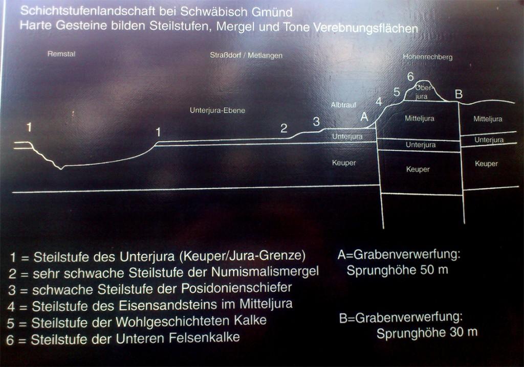 Hohenrechberg